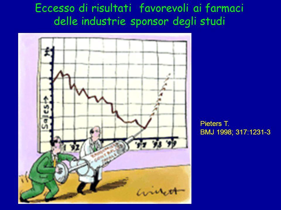 Eccesso di risultati favorevoli ai farmaci delle industrie sponsor degli studi Pieters T. BMJ 1998; 317:1231-3