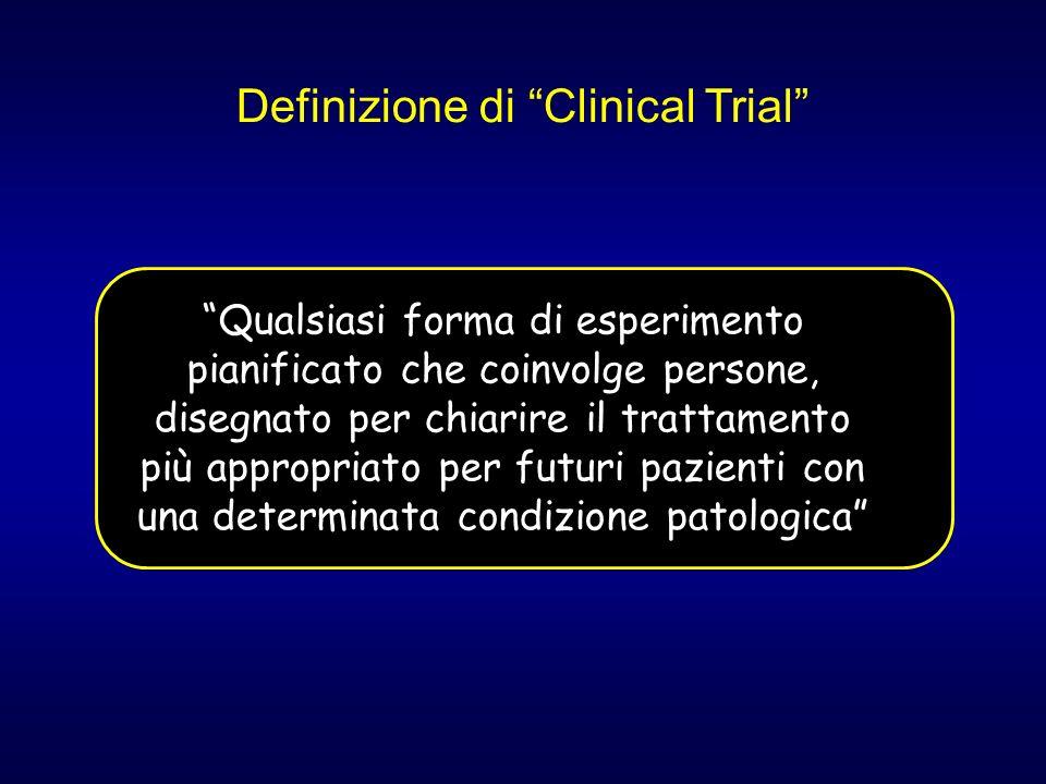 Definizione di Clinical Trial Qualsiasi forma di esperimento pianificato che coinvolge persone, disegnato per chiarire il trattamento più appropriato