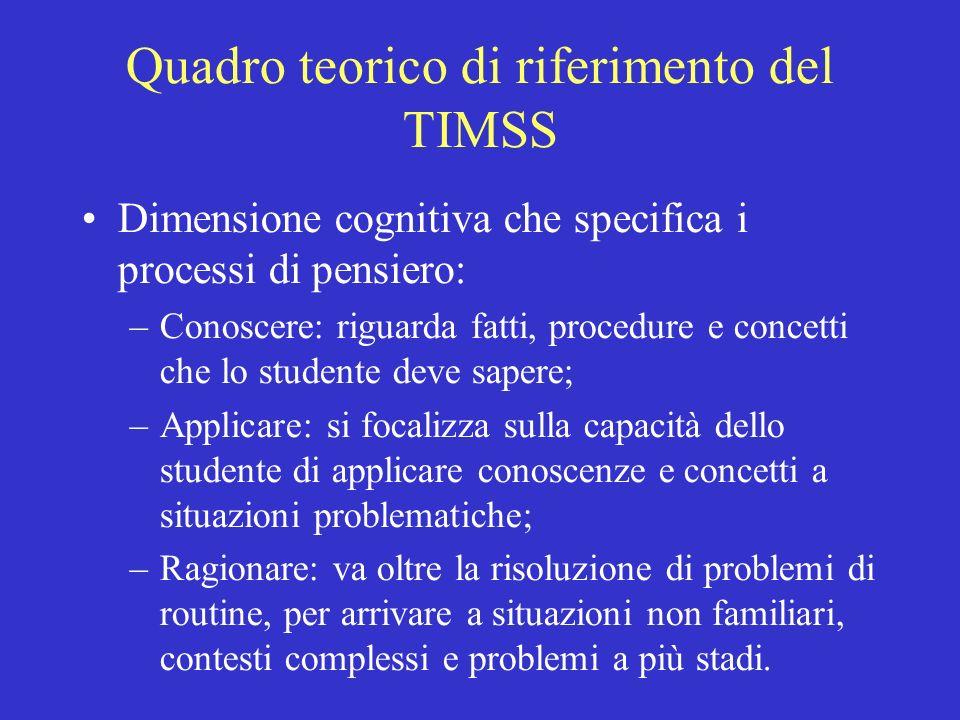 Quadro teorico di riferimento del TIMSS Dimensione cognitiva che specifica i processi di pensiero: –Conoscere: riguarda fatti, procedure e concetti ch
