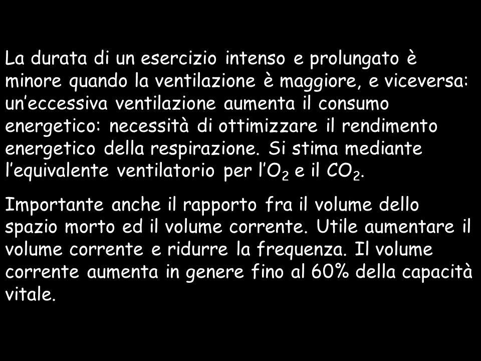 La durata di un esercizio intenso e prolungato è minore quando la ventilazione è maggiore, e viceversa: uneccessiva ventilazione aumenta il consumo en