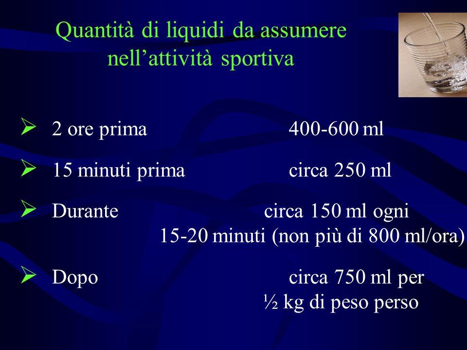 Quantità di liquidi da assumere nellattività sportiva 2 ore prima 400-600 ml 15 minuti prima circa 250 ml Durante circa 150 ml ogni 15-20 minuti (non più di 800 ml/ora) Dopo circa 750 ml per ½ kg di peso perso