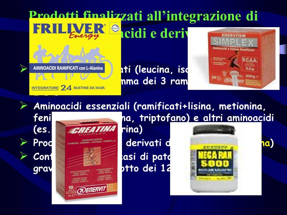 Prodotti finalizzati allintegrazione di aminoacidi e derivati Aminoacidi ramificati (leucina, isoleucina, valina) non più di 5 g come somma dei 3 rami