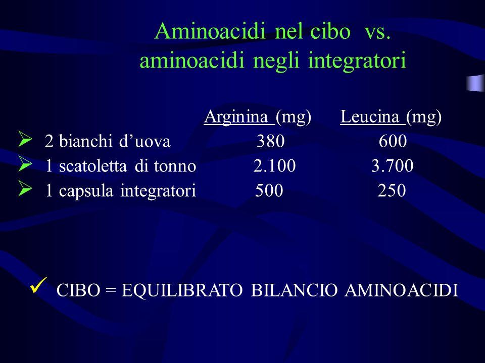 Aminoacidi nel cibo vs.