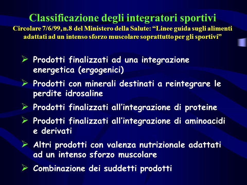 Classificazione degli integratori sportivi Circolare 7/6/99, n.8 del Ministero della Salute: Linee guida sugli alimenti adattati ad un intenso sforzo