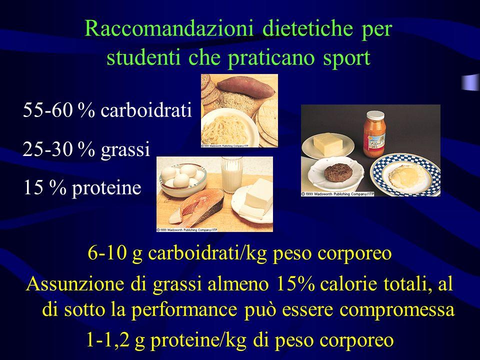 Raccomandazioni dietetiche per studenti che praticano sport 6-10 g carboidrati/kg peso corporeo Assunzione di grassi almeno 15% calorie totali, al di sotto la performance può essere compromessa 1-1,2 g proteine/kg di peso corporeo 55-60 % carboidrati 25-30 % grassi 15 % proteine