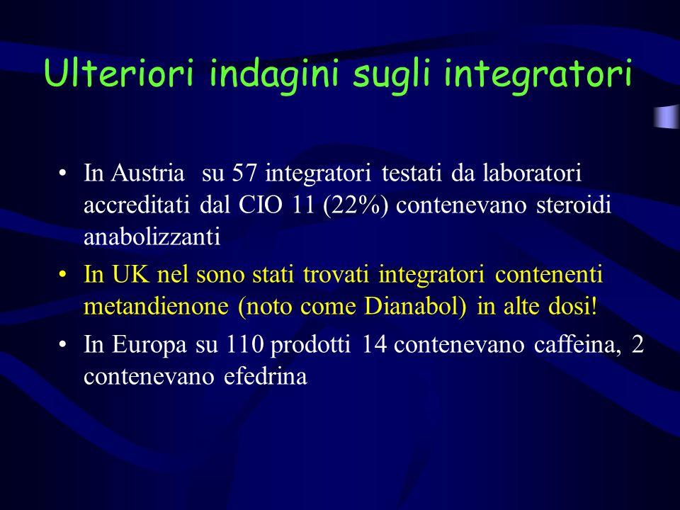 In Austria su 57 integratori testati da laboratori accreditati dal CIO 11 (22%) contenevano steroidi anabolizzanti In UK nel sono stati trovati integratori contenenti metandienone (noto come Dianabol) in alte dosi.
