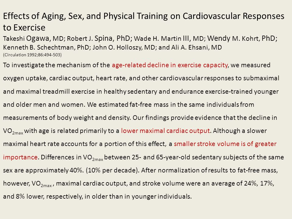 The smaller stroke volume observed in older subjects at maximal exercise was associated with a higher mean blood pressure in women and sedentary men.