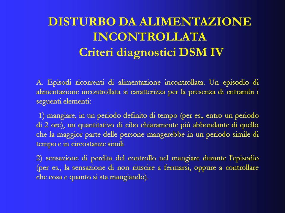 DISTURBO DA ALIMENTAZIONE INCONTROLLATA Criteri diagnostici DSM IV A. Episodi ricorrenti di alimentazione incontrollata. Un episodio di alimentazione