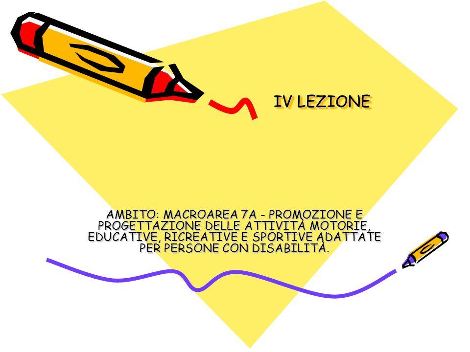 IV LEZIONE AMBITO: MACROAREA 7A - PROMOZIONE E PROGETTAZIONE DELLE ATTIVITÀ MOTORIE, EDUCATIVE, RICREATIVE E SPORTIVE ADATTATE PER PERSONE CON DISABILITÀ.