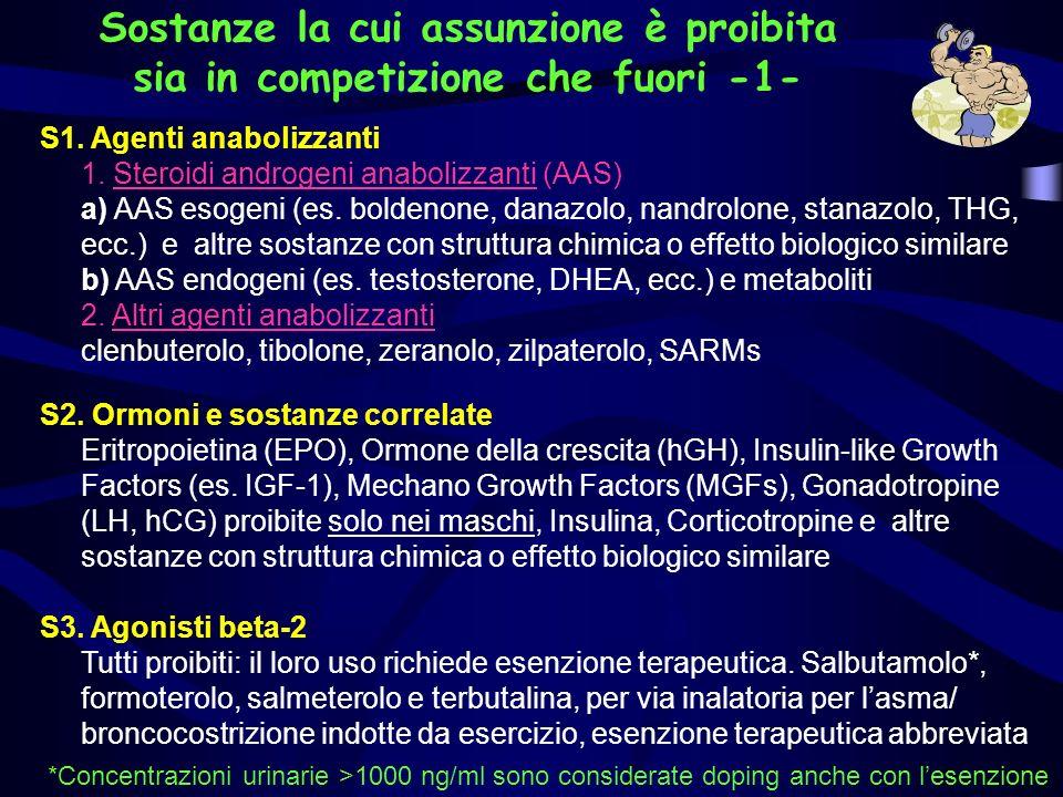 S4.Antagonisti e modulatori ormonali 1.