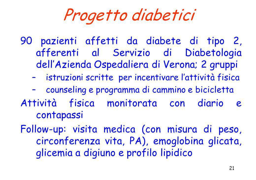 21 Progetto diabetici 90 pazienti affetti da diabete di tipo 2, afferenti al Servizio di Diabetologia dellAzienda Ospedaliera di Verona; 2 gruppi –ist