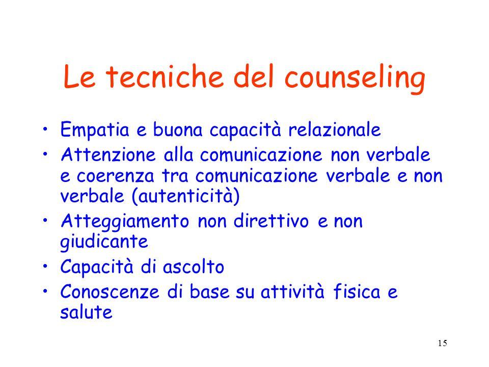 15 Le tecniche del counseling Empatia e buona capacità relazionale Attenzione alla comunicazione non verbale e coerenza tra comunicazione verbale e no