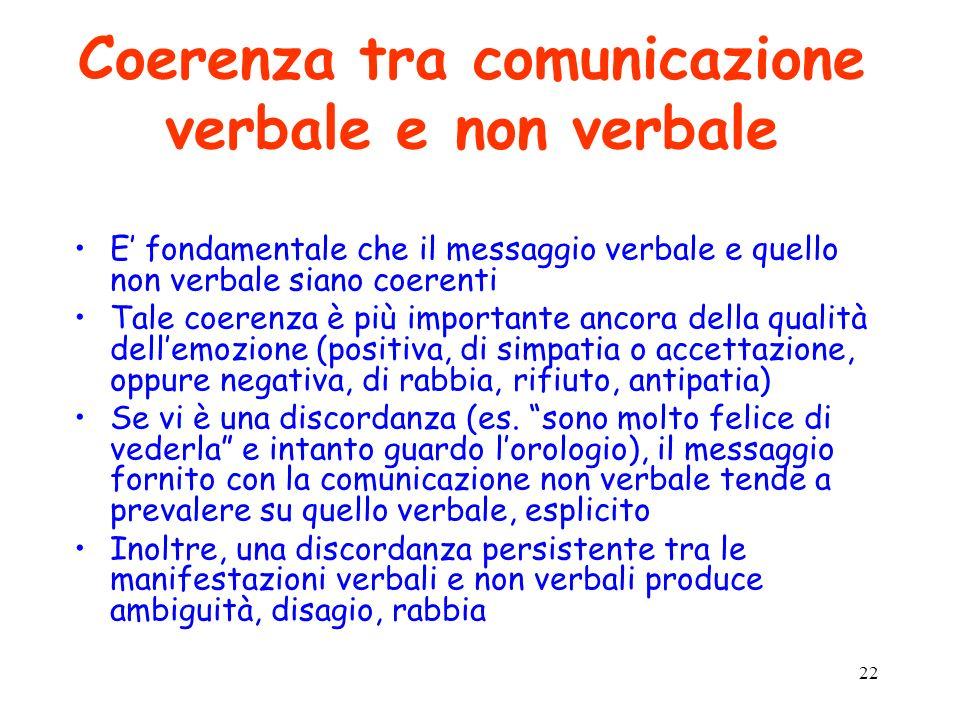 22 Coerenza tra comunicazione verbale e non verbale E fondamentale che il messaggio verbale e quello non verbale siano coerenti Tale coerenza è più im
