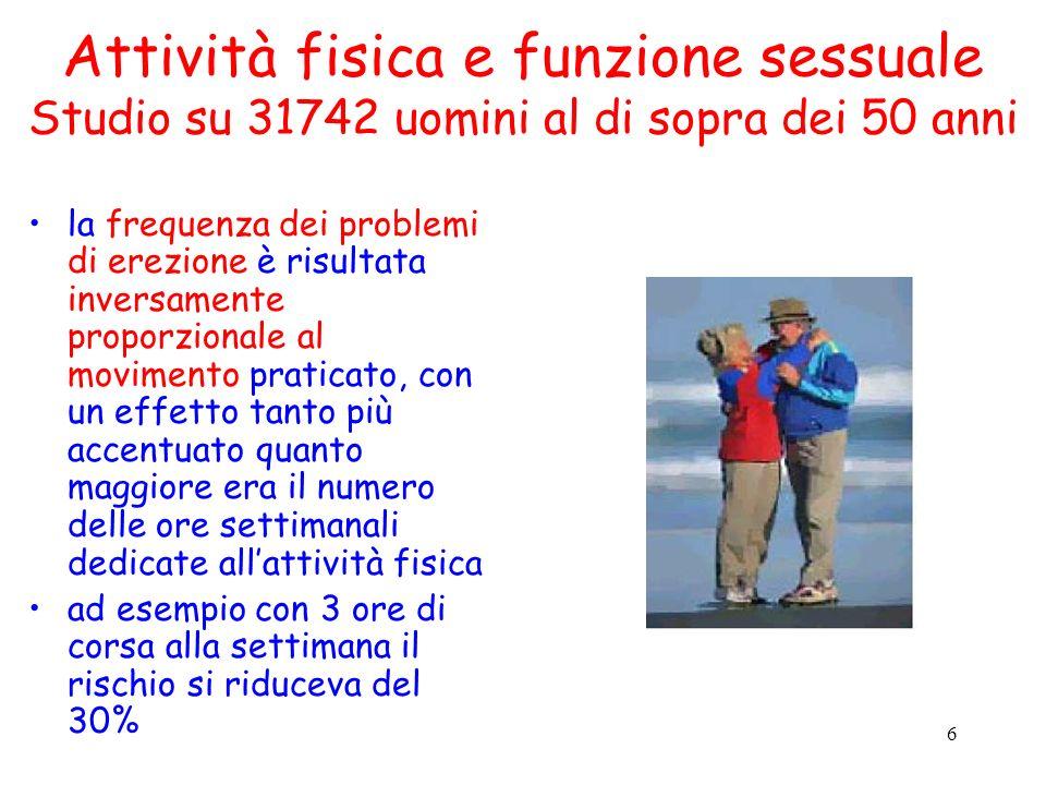 6 Attività fisica e funzione sessuale Studio su 31742 uomini al di sopra dei 50 anni la frequenza dei problemi di erezione è risultata inversamente pr
