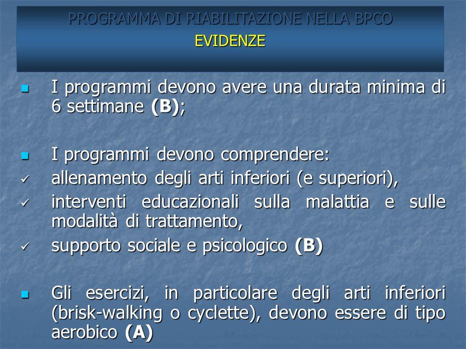 I programmi devono avere una durata minima di 6 settimane (B); I programmi devono avere una durata minima di 6 settimane (B); I programmi devono compr