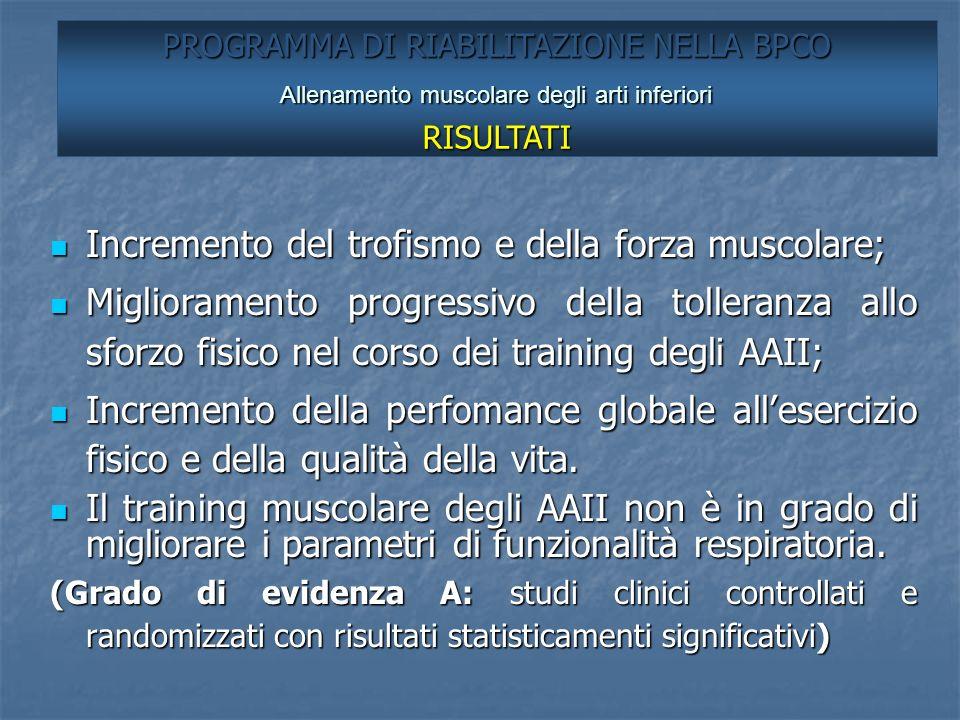 Incremento del trofismo e della forza muscolare; Incremento del trofismo e della forza muscolare; Miglioramento progressivo della tolleranza allo sfor