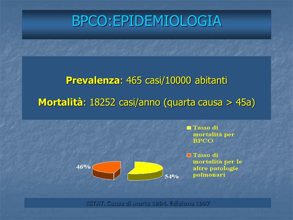 Prevalenza: 465 casi/10000 abitanti BPCO:EPIDEMIOLOGIA Mortalità: 18252 casi/anno (quarta causa > 45a) ISTAT. Cause di morte 1994. Edizione 1997