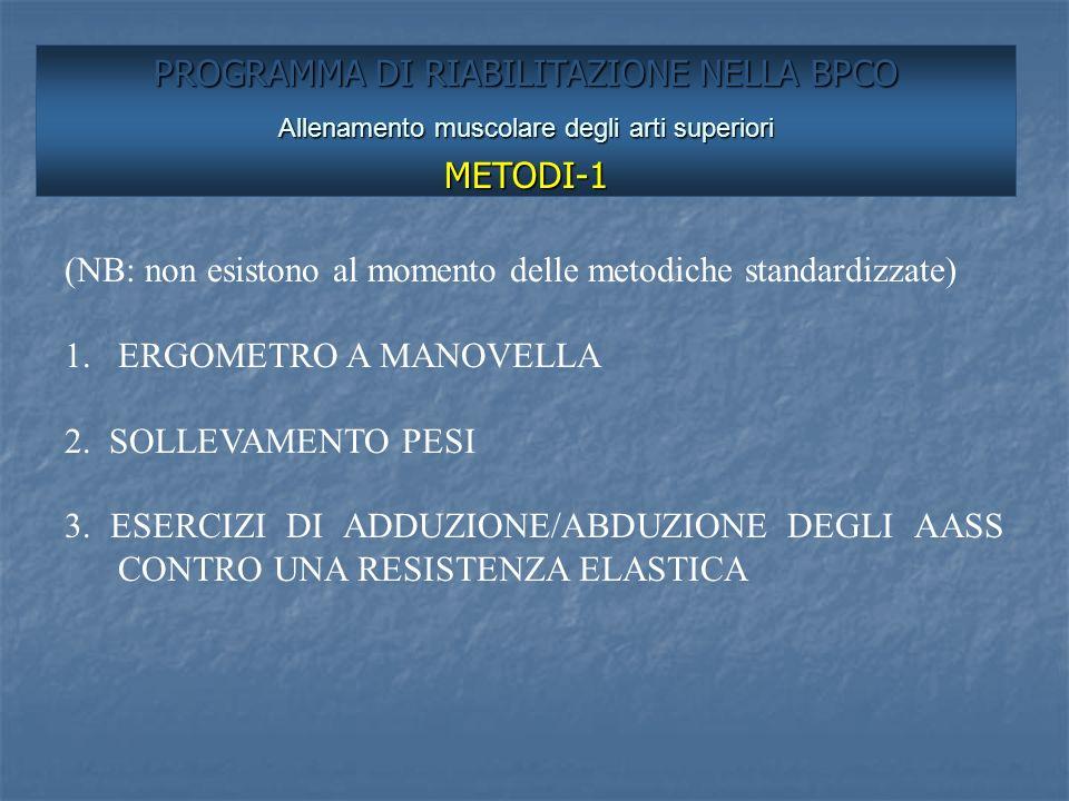 (NB: non esistono al momento delle metodiche standardizzate) 1. 1.ERGOMETRO A MANOVELLA 2. SOLLEVAMENTO PESI 3. ESERCIZI DI ADDUZIONE/ABDUZIONE DEGLI