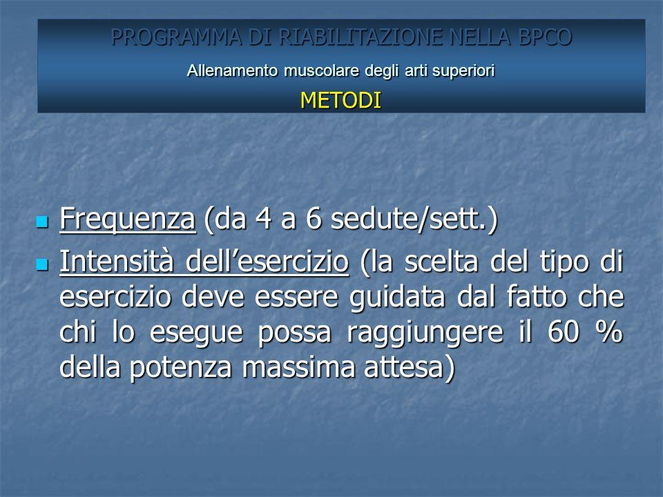 Frequenza (da 4 a 6 sedute/sett.) Frequenza (da 4 a 6 sedute/sett.) Intensità dellesercizio (la scelta del tipo di esercizio deve essere guidata dal f