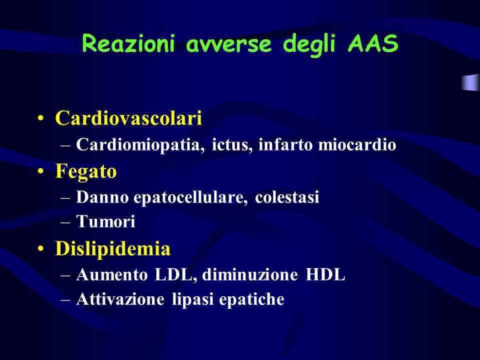 Reazioni avverse degli AAS Cardiovascolari –Cardiomiopatia, ictus, infarto miocardio Fegato –Danno epatocellulare, colestasi –Tumori Dislipidemia –Aum