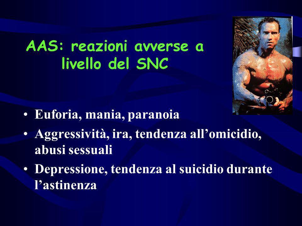 Euforia, mania, paranoia Aggressività, ira, tendenza allomicidio, abusi sessuali Depressione, tendenza al suicidio durante lastinenza AAS: reazioni av