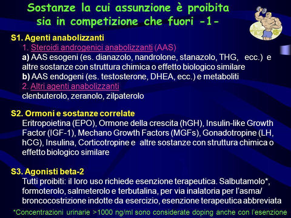 S1. Agenti anabolizzanti 1. Steroidi androgenici anabolizzanti (AAS) a) AAS esogeni (es. dianazolo, nandrolone, stanazolo, THG, ecc.) e altre sostanze