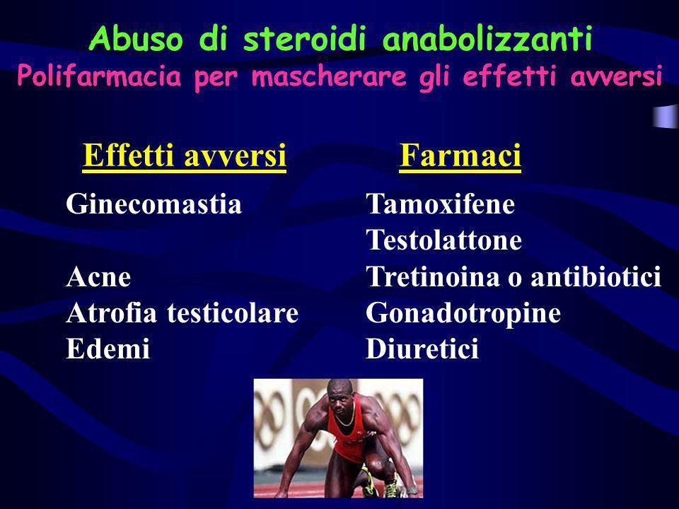 Abuso di steroidi anabolizzanti Polifarmacia per mascherare gli effetti avversi Effetti avversiFarmaci Ginecomastia Acne Atrofia testicolare Edemi Tam