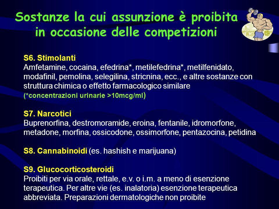 Sostanze la cui assunzione è proibita in occasione delle competizioni S6. Stimolanti Amfetamine, cocaina, efedrina*, metilefedrina*, metilfenidato, mo