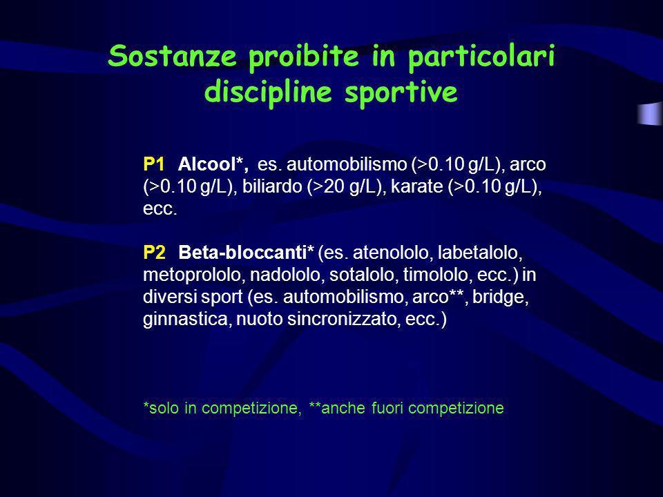 P1Alcool*, es. automobilismo (>0.10 g/L), arco (>0.10 g/L), biliardo (>20 g/L), karate (>0.10 g/L), ecc. P2Beta-bloccanti* (es. atenololo, labetalolo,