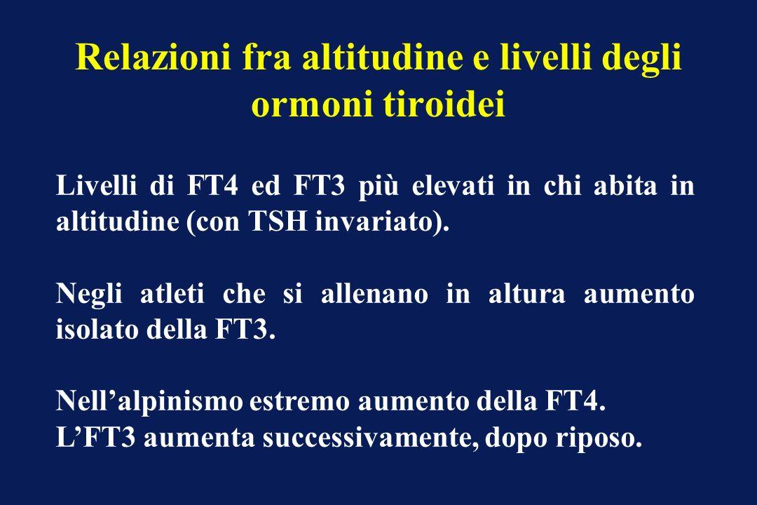 Relazioni fra altitudine e livelli degli ormoni tiroidei Livelli di FT4 ed FT3 più elevati in chi abita in altitudine (con TSH invariato). Negli atlet