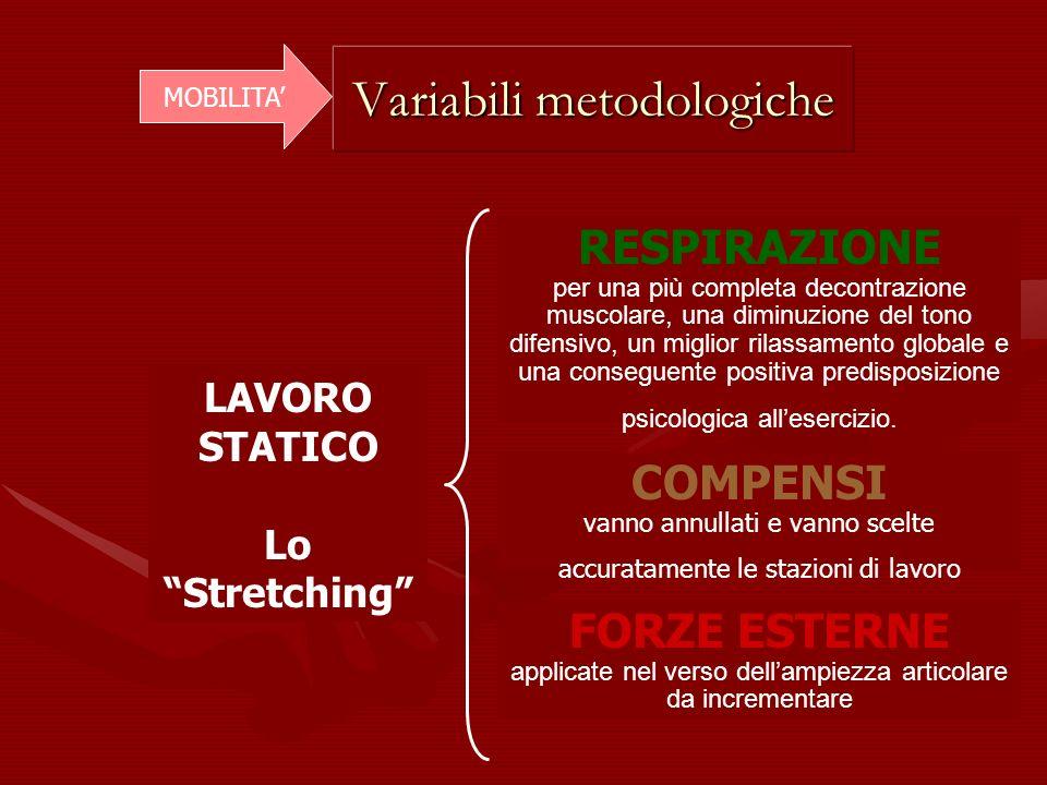 Variabili metodologiche MOBILITA FORZE ESTERNE applicate nel verso dellampiezza articolare da incrementare RESPIRAZIONE per una più completa decontraz