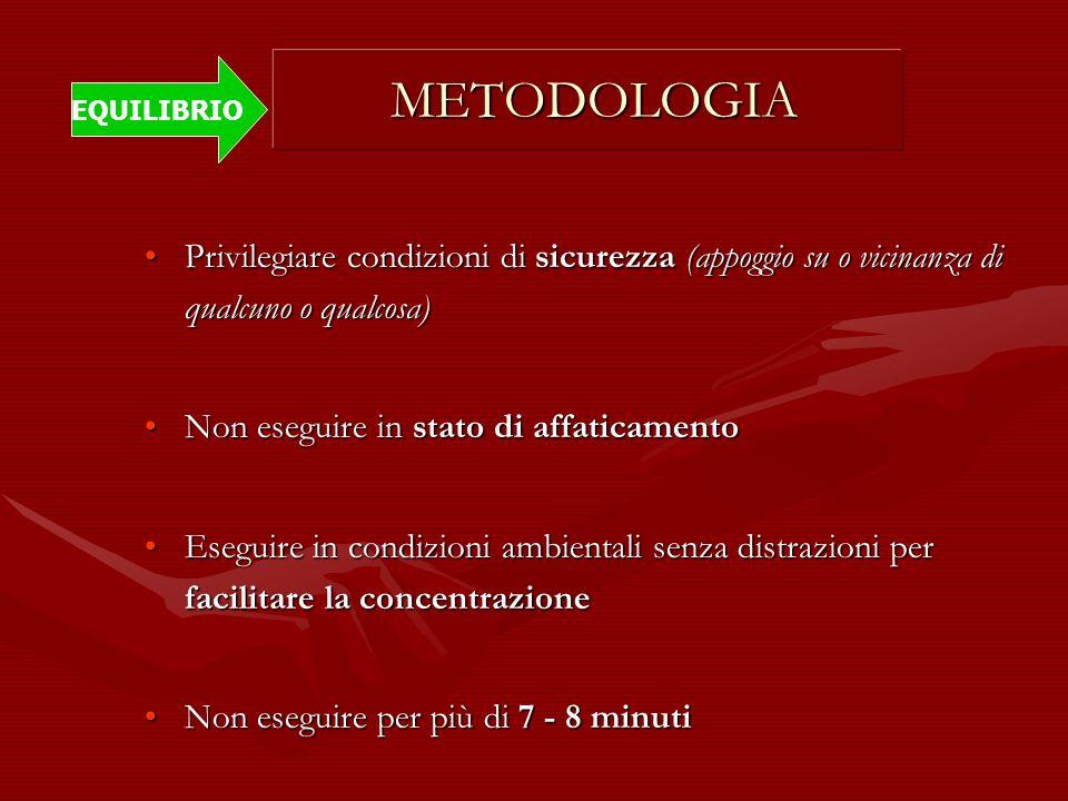 METODOLOGIA METODOLOGIA Privilegiare condizioni di sicurezza (appoggio su o vicinanza di qualcuno o qualcosa)Privilegiare condizioni di sicurezza (app