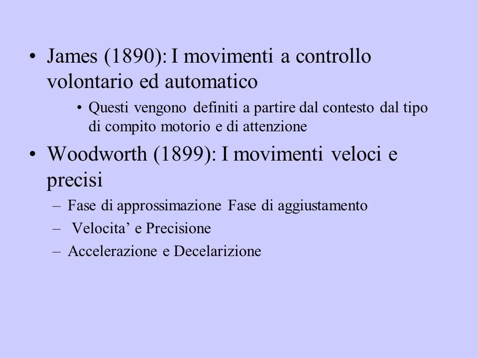 James (1890): I movimenti a controllo volontario ed automatico Questi vengono definiti a partire dal contesto dal tipo di compito motorio e di attenzi