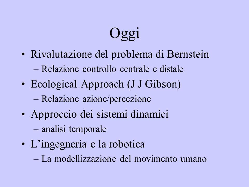 Oggi Rivalutazione del problema di Bernstein –Relazione controllo centrale e distale Ecological Approach (J J Gibson) –Relazione azione/percezione App