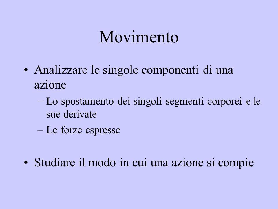 Movimento Analizzare le singole componenti di una azione –Lo spostamento dei singoli segmenti corporei e le sue derivate –Le forze espresse Studiare i