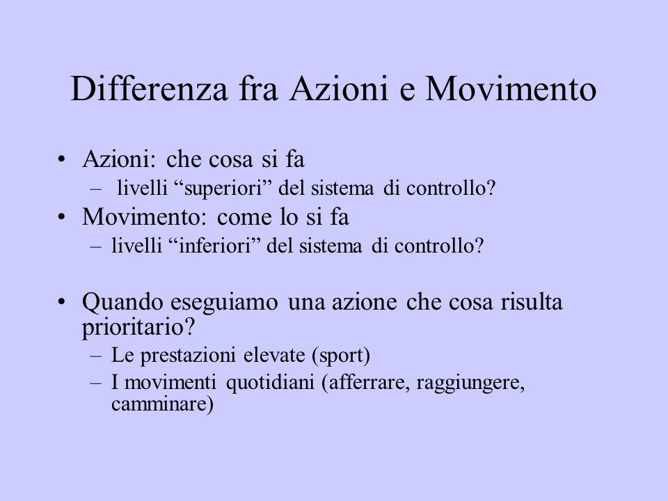 Differenza fra Azioni e Movimento Azioni: che cosa si fa – livelli superiori del sistema di controllo? Movimento: come lo si fa –livelli inferiori del