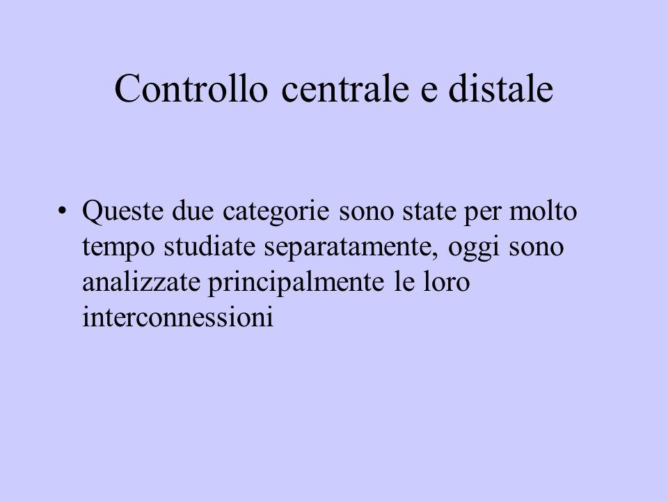 Controllo centrale e distale Queste due categorie sono state per molto tempo studiate separatamente, oggi sono analizzate principalmente le loro inter