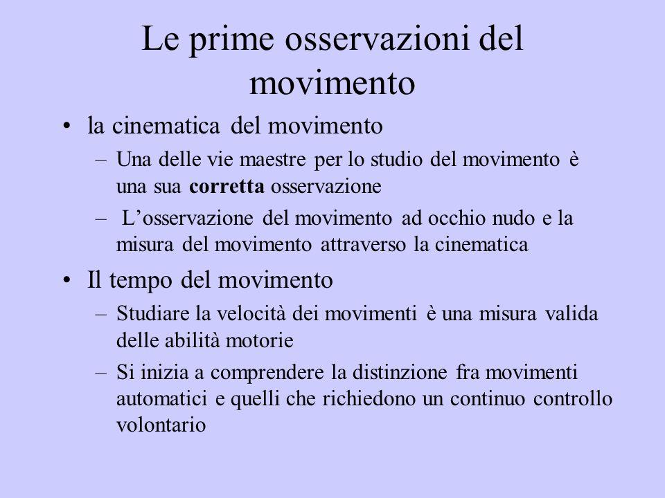 Le prime osservazioni del movimento la cinematica del movimento –Una delle vie maestre per lo studio del movimento è una sua corretta osservazione – L