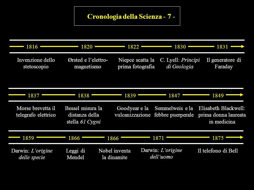 Cronologia della Scienza - 7 - 1816 Invenzione dello stetoscopio 1820 Ørsted e lelettro- magnetismo 18221831 Il generatore di Faraday 1830 C. Lyell: P