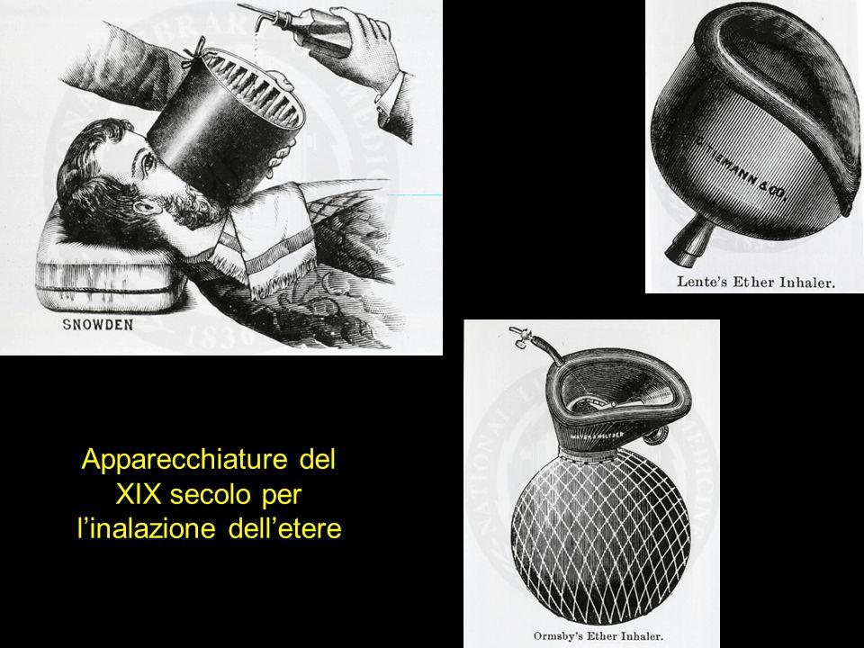 Apparecchiature del XIX secolo per linalazione delletere