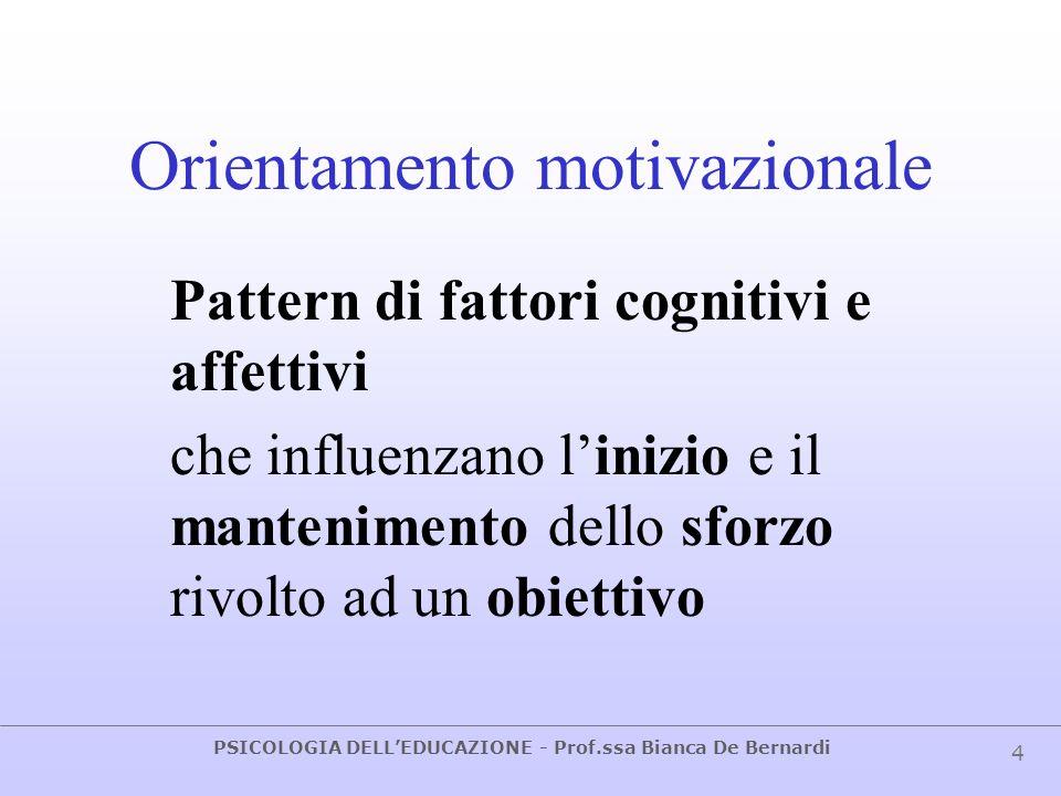 PSICOLOGIA DELLEDUCAZIONE - Prof.ssa Bianca De Bernardi 4 Orientamento motivazionale Pattern di fattori cognitivi e affettivi che influenzano linizio