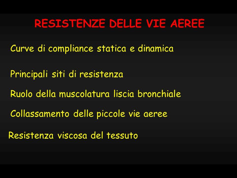 -4 2.2 FRC -6 2.7 FRC+TV COMPLIANCE POLMONARE A VIE AEREE APERTE COMPLIANCE STATICA COMPLIANCE DINAMICA 2 2.2 2.45 2.7 2.533.54 volume pressione area = LAVORO (DELLA RESPIRAZIONE) RESISTENZA (vie aeree, parenchima)