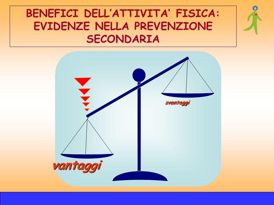 BENEFICI DELLATTIVITA FISICA: EVIDENZE NELLA PREVENZIONE SECONDARIA svantaggi vantaggi
