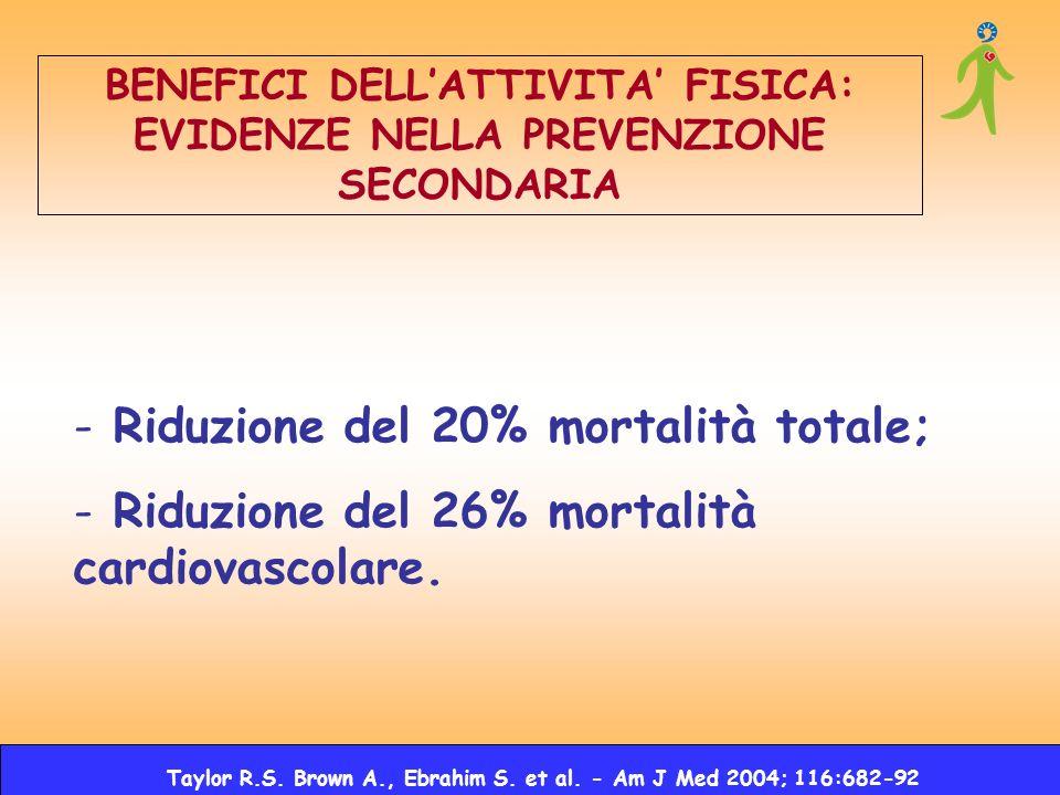 - Riduzione del 20% mortalità totale; - Riduzione del 26% mortalità cardiovascolare. Taylor R.S. Brown A., Ebrahim S. et al. - Am J Med 2004; 116:682-