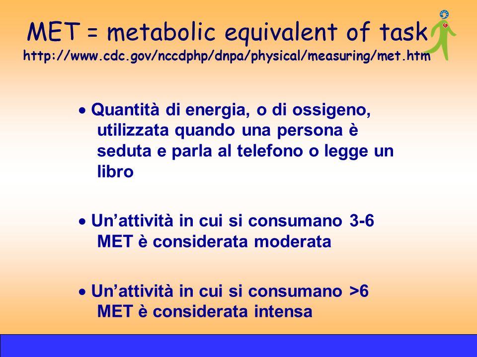 MET = metabolic equivalent of task http://www.cdc.gov/nccdphp/dnpa/physical/measuring/met.htm Quantità di energia, o di ossigeno, utilizzata quando un