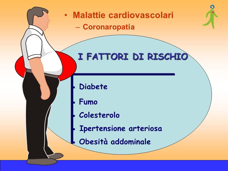 I FATTORI DI RISCHIO Diabete Fumo Colesterolo Ipertensione arteriosa Obesità addominale 8 Malattie cardiovascolari –Coronaropatia
