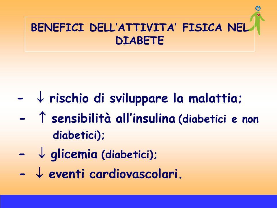 - rischio di sviluppare la malattia; - sensibilità allinsulina (diabetici e non diabetici); - glicemia (diabetici); - eventi cardiovascolari. BENEFICI