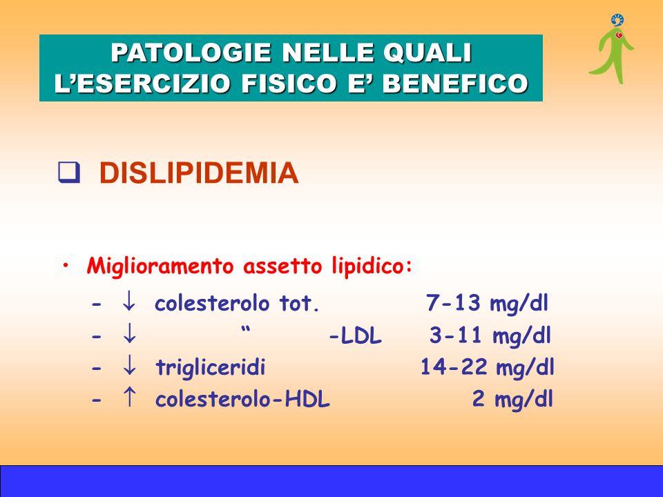 Miglioramento assetto lipidico: - colesterolo tot. 7-13 mg/dl - -LDL 3-11 mg/dl - trigliceridi 14-22 mg/dl - colesterolo-HDL 2 mg/dl DISLIPIDEMIA PATO
