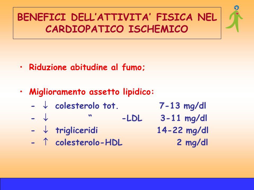 Riduzione abitudine al fumo; Miglioramento assetto lipidico: - colesterolo tot. 7-13 mg/dl - -LDL 3-11 mg/dl - trigliceridi 14-22 mg/dl - colesterolo-