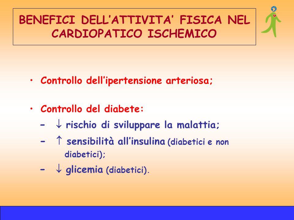 Controllo dellipertensione arteriosa; Controllo del diabete: - rischio di sviluppare la malattia; - sensibilità allinsulina (diabetici e non diabetici